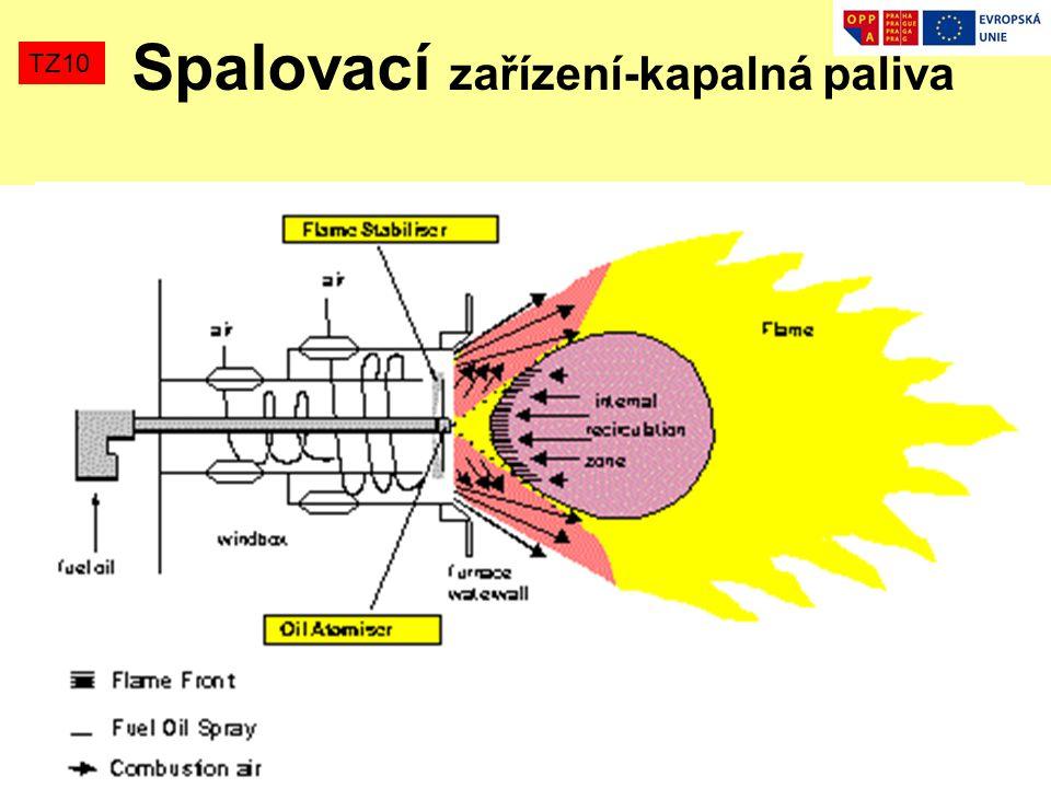 TZ10 Spalovací zařízení-kapalná paliva