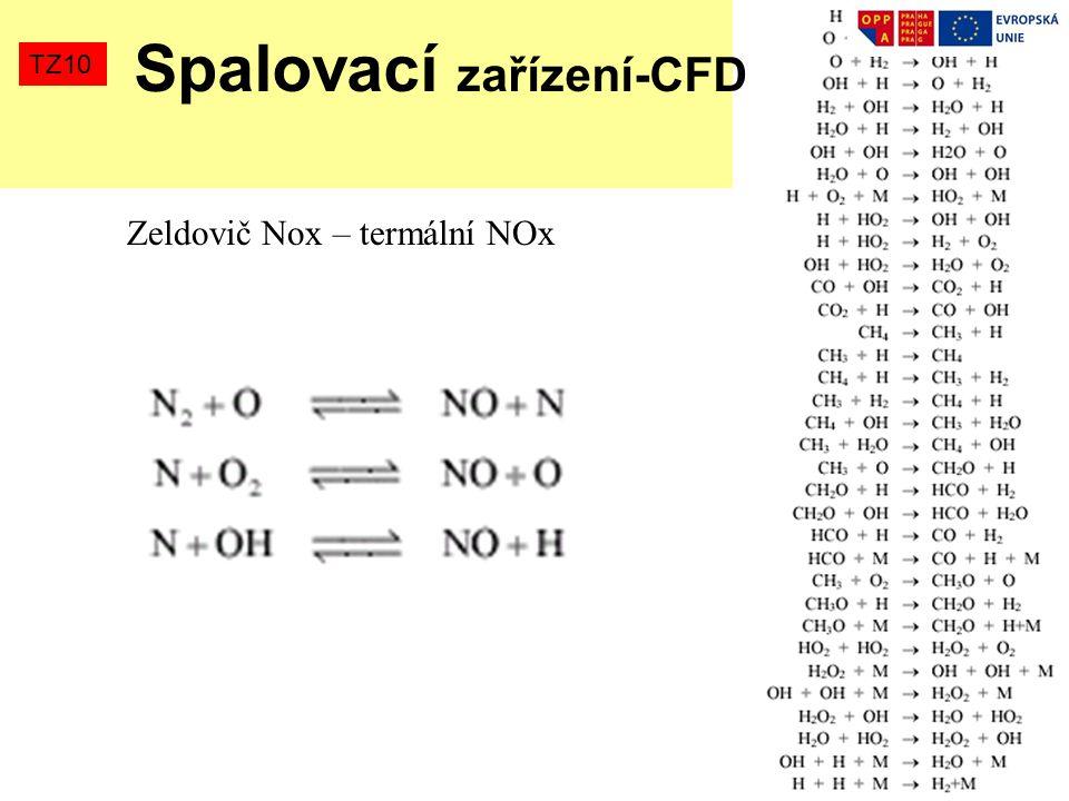 Zeldovič Nox – termální NOx TZ10 Spalovací zařízení-CFD