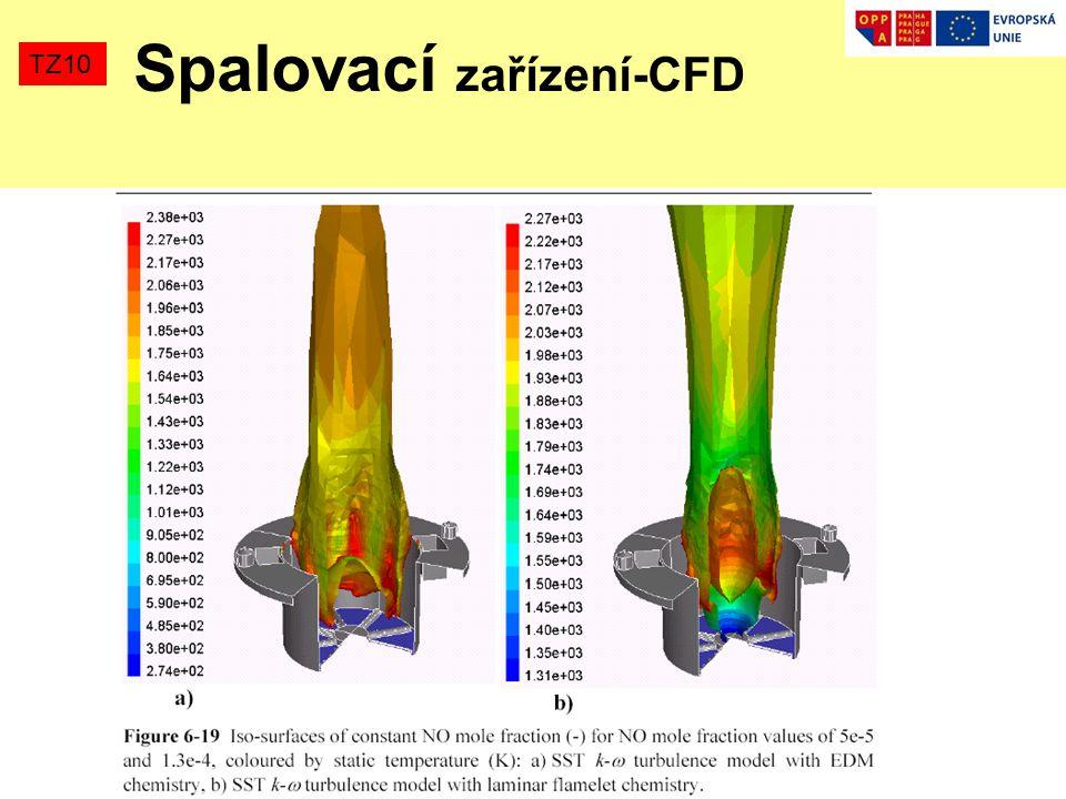 TZ10 Spalovací zařízení-CFD