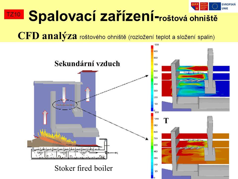 T Sekundární vzduch TZ10 Spalovací zařízení- roštová ohniště Stoker fired boiler CFD analýza roštového ohniště (rozložení teplot a složení spalin)