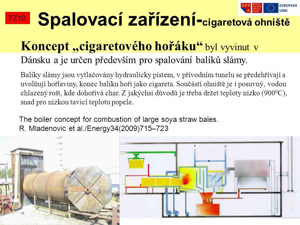 """Koncept """"cigaretového hořáku"""" byl vyvinut v Dánsku a je určen především pro spalování balíků slámy. Balíky slámy jsou vytlačovány hydraulicky pístem,"""