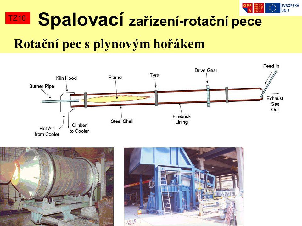 TZ10 Spalovací zařízení-rotační pece Rotační pec s plynovým hořákem
