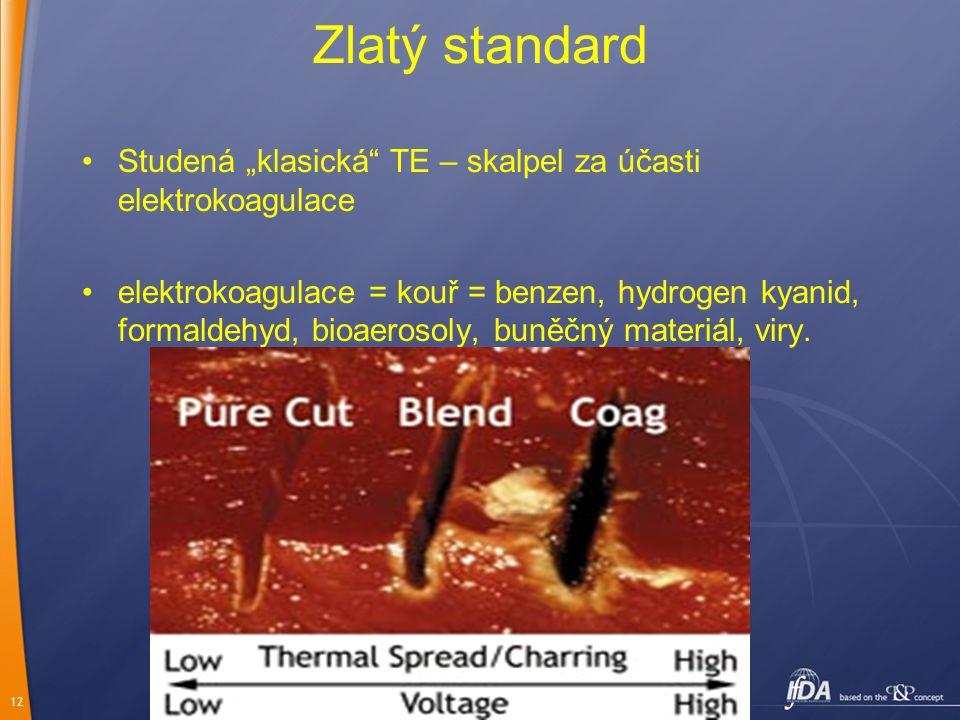 "12 Zlatý standard Studená ""klasická"" TE – skalpel za účasti elektrokoagulace elektrokoagulace = kouř = benzen, hydrogen kyanid, formaldehyd, bioaeroso"