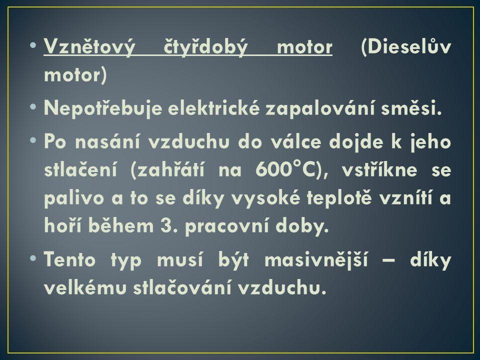 Vznětový čtyřdobý motor (Dieselův motor) Nepotřebuje elektrické zapalování směsi. Po nasání vzduchu do válce dojde k jeho stlačení (zahřátí na 600°C),