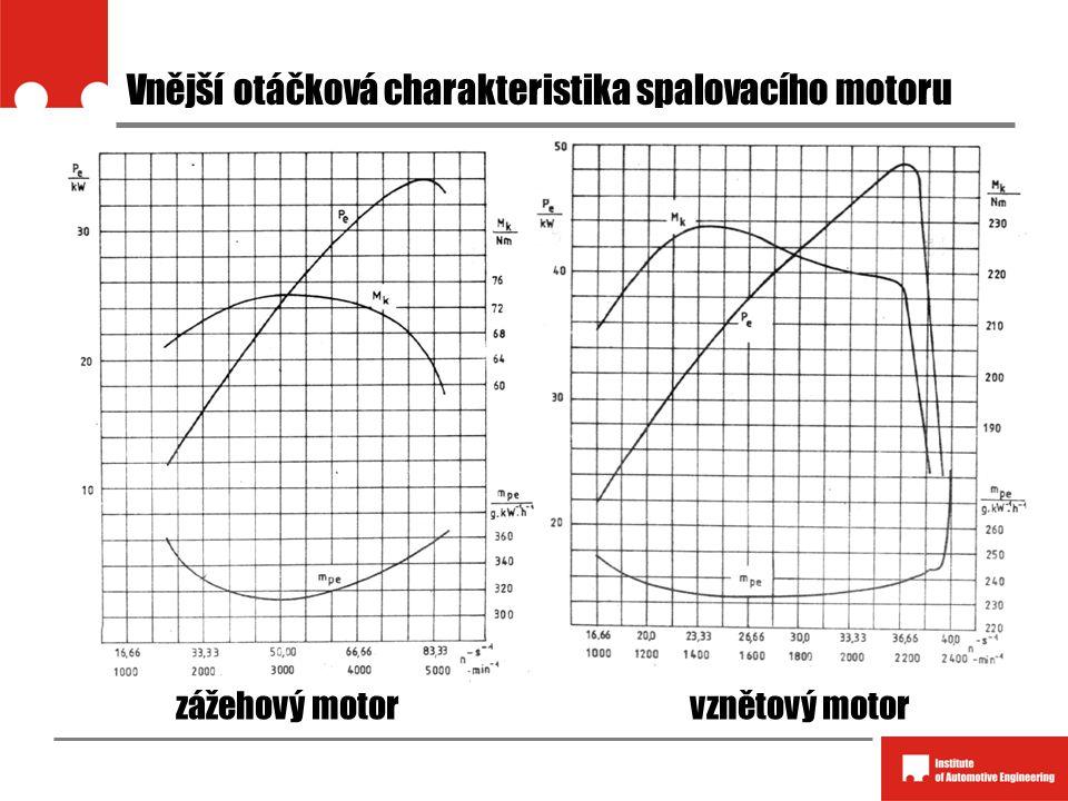 Vnější otáčková charakteristika spalovacího motoru zážehový motorvznětový motor