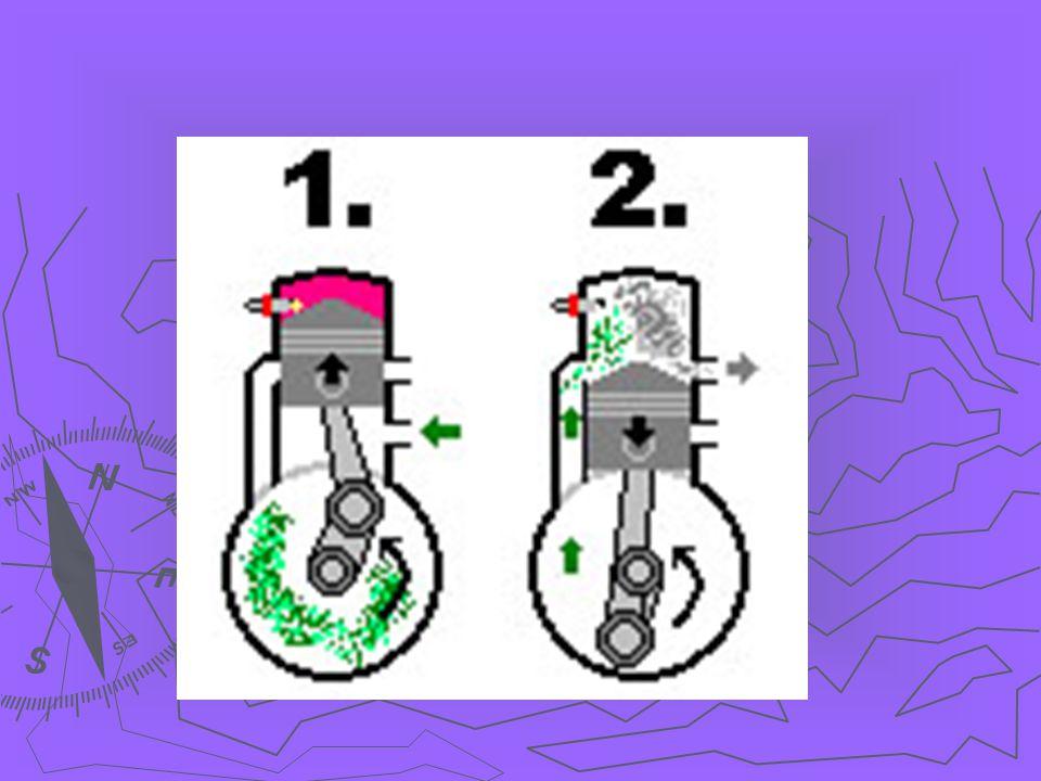 ► ► 1. doba: píst stoupá, a tím odkryl sací kanál. Zároveň probíhá stlačení nasáté směsi. ► ► 2. doba: přeskočí jiskra, rozpínající se plyny tlačí pís