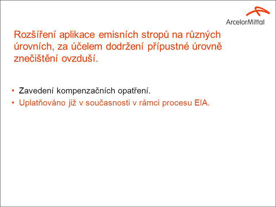 Rozšíření aplikace emisních stropů na různých úrovních, za účelem dodržení přípustné úrovně znečištění ovzduší. Zavedení kompenzačních opatření. Uplat
