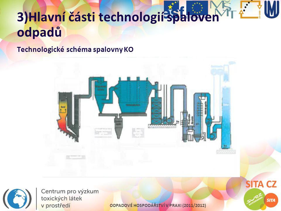 ODPADOVÉ HOSPODÁŘSTVÍ V PRAXI (2011/2012) 3)Hlavní části technologií spaloven odpadů Technologické schéma spalovny KO