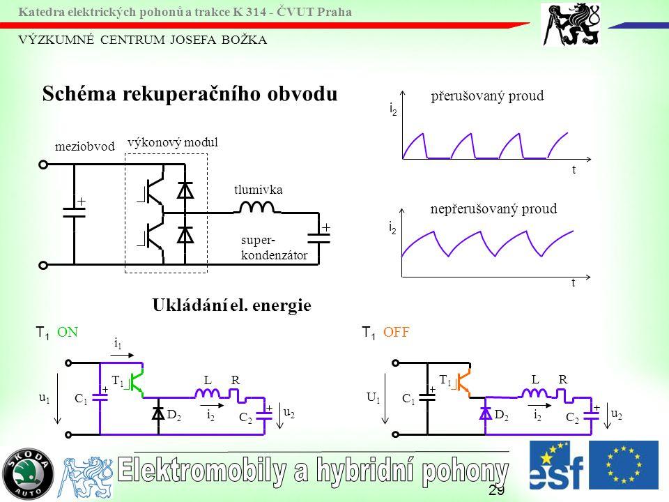 29 VÝZKUMNÉ CENTRUM JOSEFA BOŽKA Katedra elektrických pohonů a trakce K 314 - ČVUT Praha Schéma rekuperačního obvodu tlumivka super- kondenzátor výkon