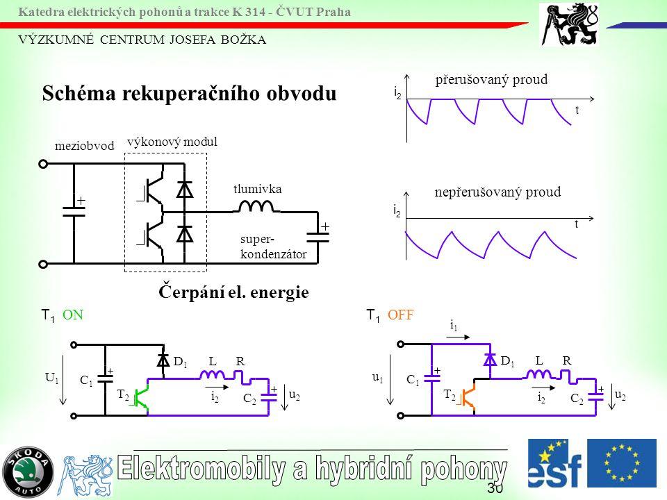 30 tlumivka super- kondenzátor výkonový modul meziobvod VÝZKUMNÉ CENTRUM JOSEFA BOŽKA Katedra elektrických pohonů a trakce K 314 - ČVUT Praha Schéma rekuperačního obvodu Čerpání el.