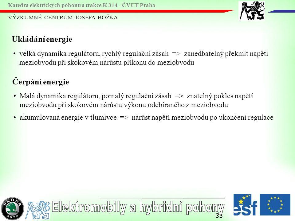 33 VÝZKUMNÉ CENTRUM JOSEFA BOŽKA Katedra elektrických pohonů a trakce K 314 - ČVUT Praha Ukládání energie velká dynamika regulátoru, rychlý regulační zásah => zanedbatelný překmit napětí meziobvodu při skokovém nárůstu příkonu do meziobvodu Čerpání energie Malá dynamika regulátoru, pomalý regulační zásah => znatelný pokles napětí meziobvodu při skokovém nárůstu výkonu odebíraného z meziobvodu akumulovaná energie v tlumivce => nárůst napětí meziobvodu po ukončení regulace