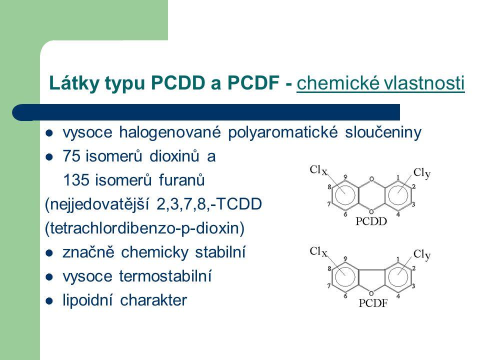 Látky typu PCDD a PCDF - chemické vlastnosti vysoce halogenované polyaromatické sloučeniny 75 isomerů dioxinů a 135 isomerů furanů (nejjedovatější 2,3