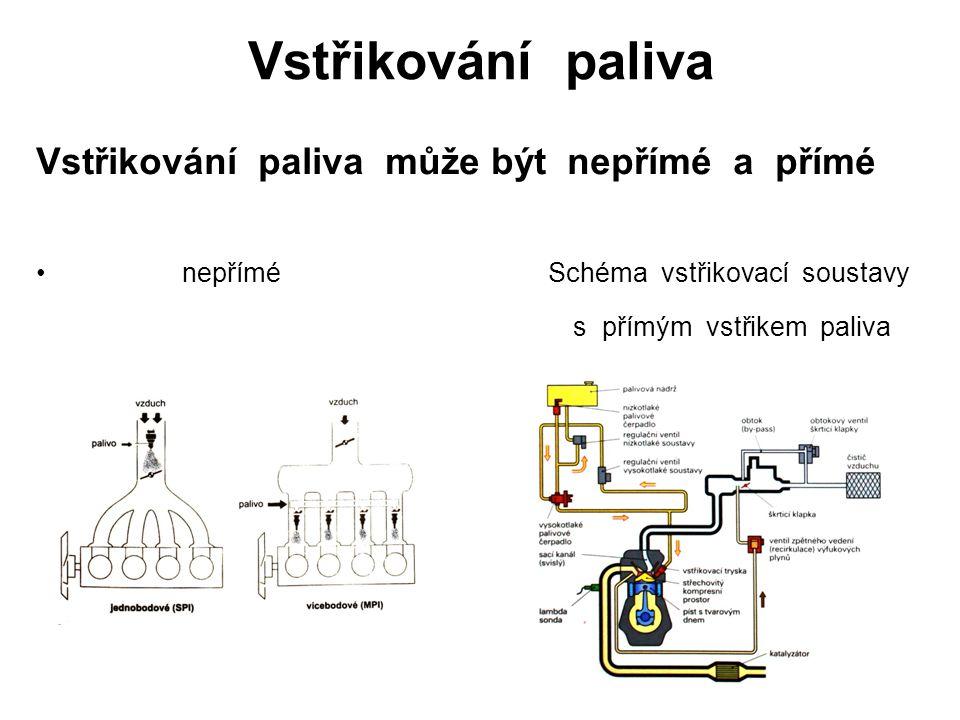 Vstřikování paliva Vstřikování paliva může být nepřímé a přímé nepřímé Schéma vstřikovací soustavy s přímým vstřikem paliva
