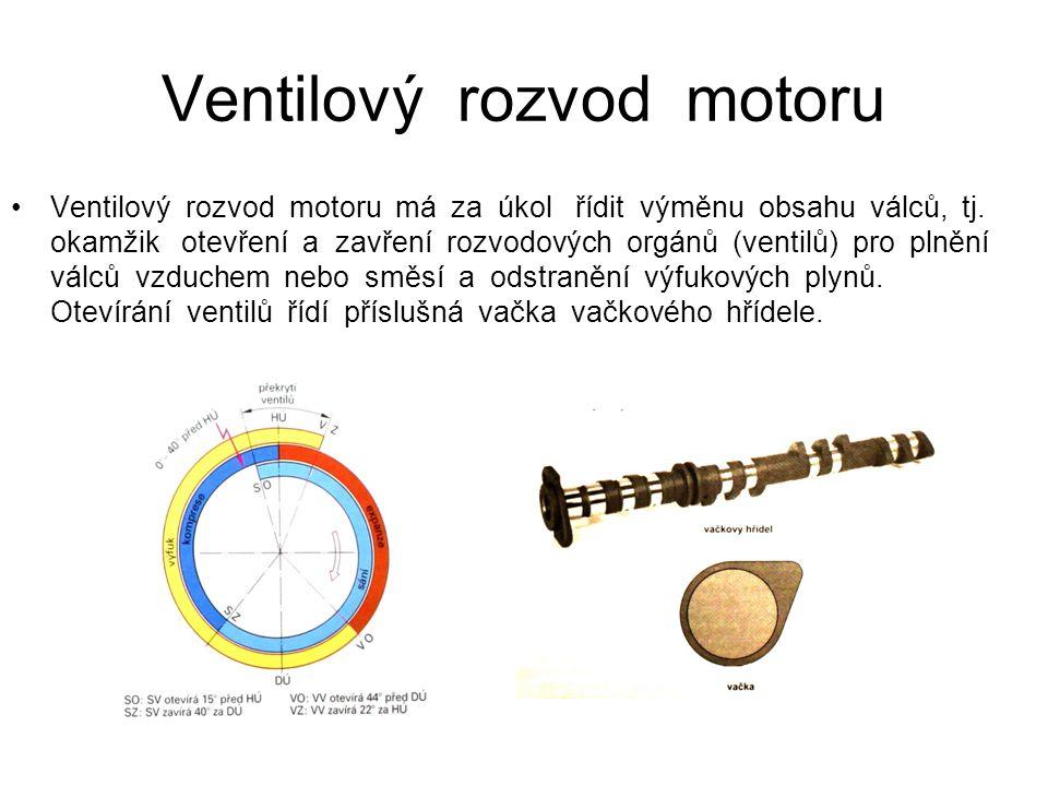 Ventilový rozvod motoru Ventilový rozvod motoru má za úkol řídit výměnu obsahu válců, tj. okamžik otevření a zavření rozvodových orgánů (ventilů) pro