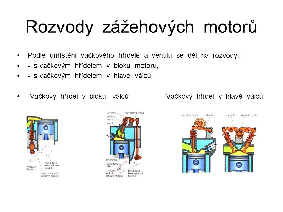 Rozvody zážehových motorů Podle umístění vačkového hřídele a ventilu se dělí na rozvody: - s vačkovým hřídelem v bloku motoru, - s vačkovým hřídelem v hlavě válců.