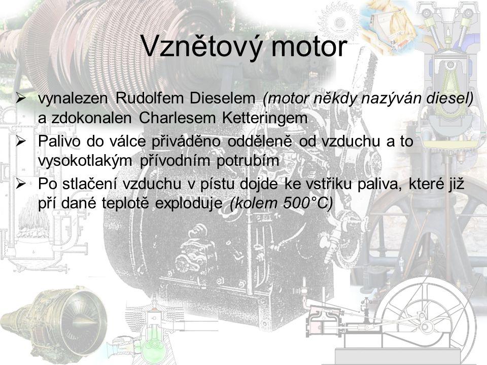 Vznětový motor  vynalezen Rudolfem Dieselem (motor někdy nazýván diesel) a zdokonalen Charlesem Ketteringem  Palivo do válce přiváděno odděleně od v