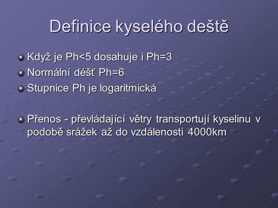 Definice kyselého deště Když je Ph<5 dosahuje i Ph=3 Normální déšť Ph=6 Stupnice Ph je logaritmická Přenos - převládající větry transportují kyselinu v podobě srážek až do vzdálenosti 4000km