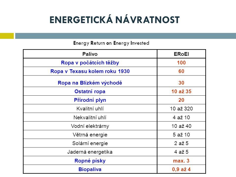 ENERGETICKÁ NÁVRATNOST Energy Return on Energy Invested PalivoERoEI Ropa v počátcích těžby100 Ropa v Texasu kolem roku 193060 Ropa na Blízkém východě30 Ostatní ropa10 až 35 Přírodní plyn20 Kvalitní uhlí10 až 320 Nekvalitní uhlí4 až 10 Vodní elektrárny10 až 40 Větrná energie5 až 10 Solární energie2 až 5 Jaderná energetika4 až 5 Ropné pískymax.