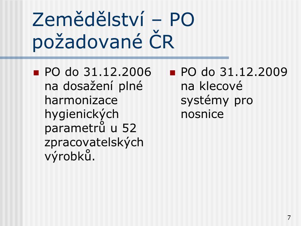 7 Zemědělství – PO požadované ČR PO do 31.12.2006 na dosažení plné harmonizace hygienických parametrů u 52 zpracovatelských výrobků. PO do 31.12.2009