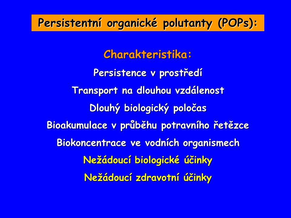 Persistentní organické polutanty (POPs): Charakteristika: Persistence v prostředí Transport na dlouhou vzdálenost Dlouhý biologický poločas Bioakumulace v průběhu potravního řetězce Biokoncentrace ve vodních organismech Nežádoucí biologické účinky Nežádoucí zdravotní účinky