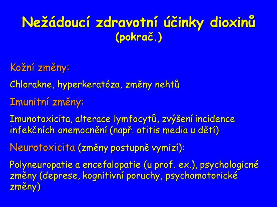 Nežádoucí zdravotní účinky dioxinů (pokrač.) Kožní změny: Chlorakne, hyperkeratóza, změny nehtů Imunitní změny: Imunotoxicita, alterace lymfocytů, zvýšení incidence infekčních onemocnění (např.