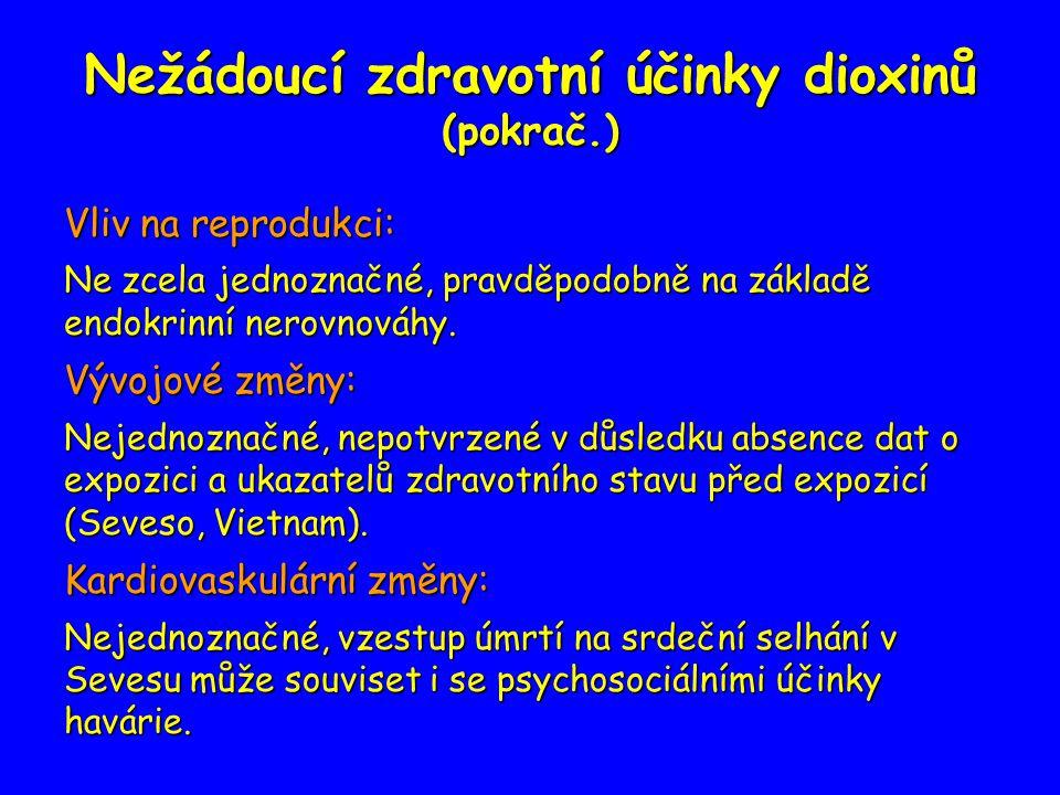 Nežádoucí zdravotní účinky dioxinů (pokrač.) Vliv na reprodukci: Ne zcela jednoznačné, pravděpodobně na základě endokrinní nerovnováhy.