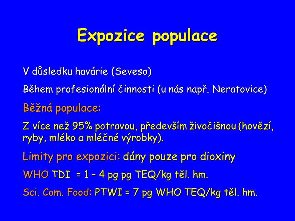 Expozice populace V důsledku havárie (Seveso) Během profesionální činnosti (u nás např.