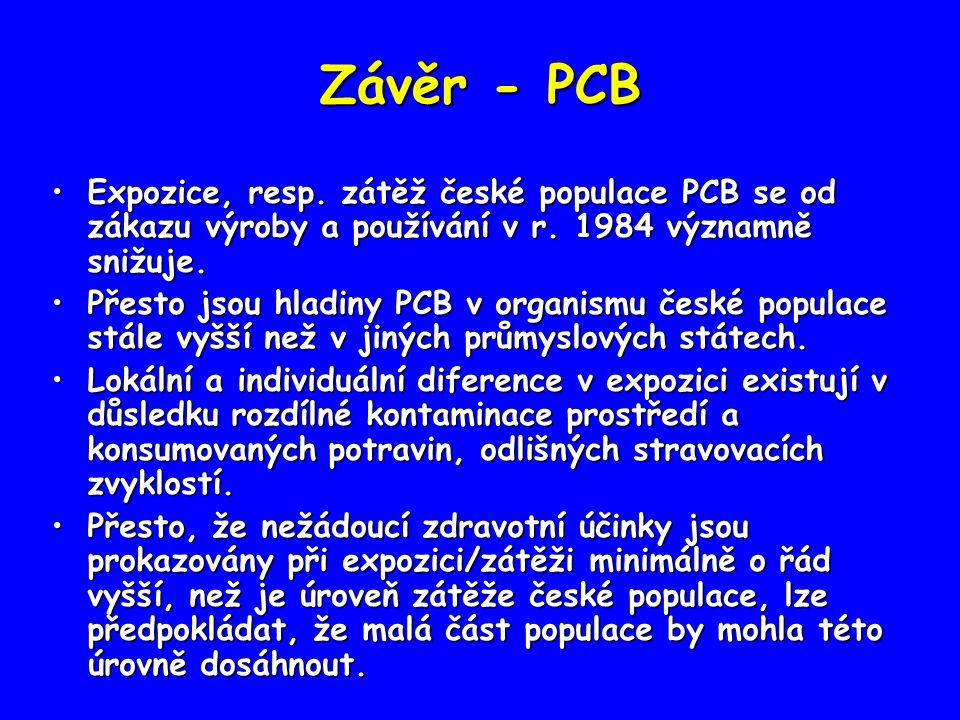 Závěr - PCB Expozice, resp.zátěž české populace PCB se od zákazu výroby a používání v r.