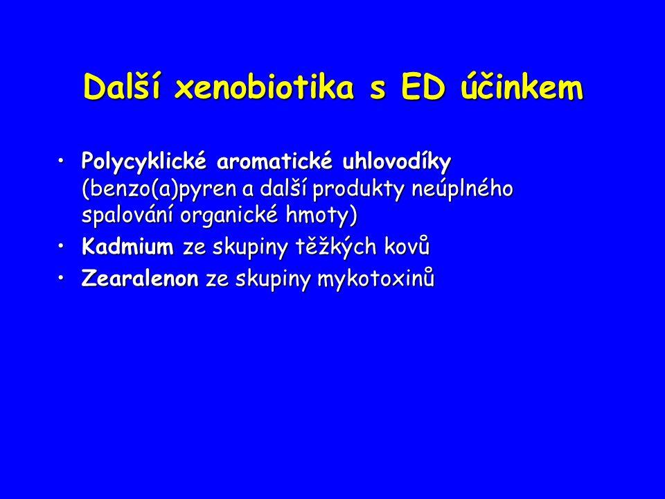 Další xenobiotika s ED účinkem Polycyklické aromatické uhlovodíky (benzo(a)pyren a další produkty neúplného spalování organické hmoty)Polycyklické aromatické uhlovodíky (benzo(a)pyren a další produkty neúplného spalování organické hmoty) Kadmium ze skupiny těžkých kovůKadmium ze skupiny těžkých kovů Zearalenon ze skupiny mykotoxinůZearalenon ze skupiny mykotoxinů