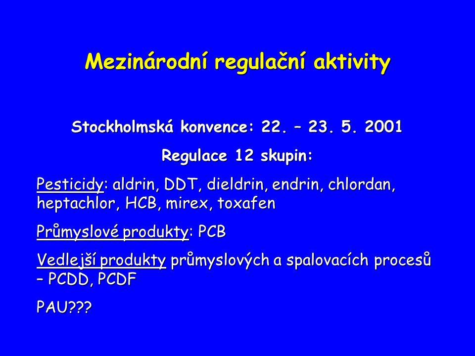 Mezinárodní regulační aktivity Stockholmská konvence: 22.