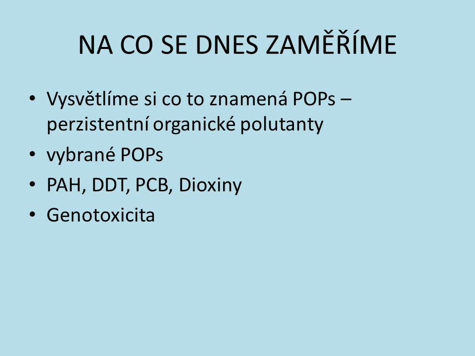 POPs Perzistentní organické polutanty Rozkládají se velmi pomalu a dlouhodobě přetrvávají v ŽP Kumulují se v biotických a abiotických složkách Neustálé přibývání těchto látek z lidské činnosti (průmysl) Toxické a genotoxické vlastnosti
