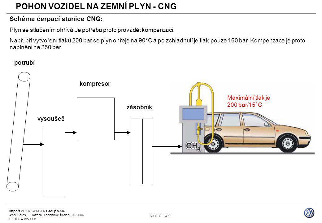 Import VOLKSWAGEN Group s.r.o. After Sales, Z.Hazdra, Technické školení, 01/2006 EX 106 – VW EOS strana 11 z 44 potrubí vysoušeč kompresor zásobník Sc
