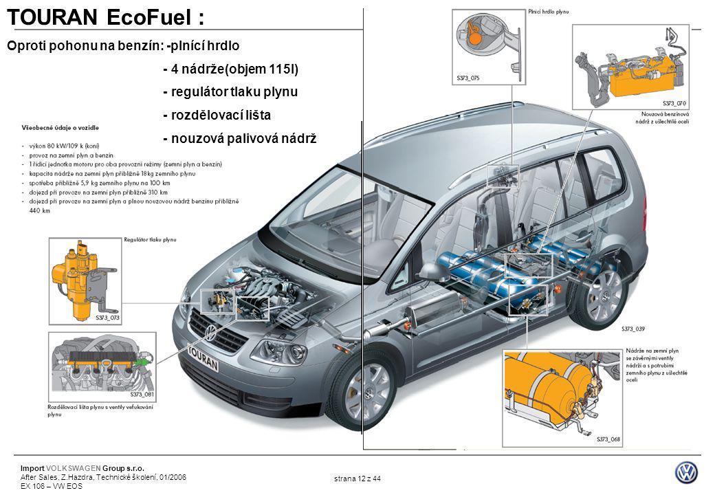 Import VOLKSWAGEN Group s.r.o. After Sales, Z.Hazdra, Technické školení, 01/2006 EX 106 – VW EOS strana 12 z 44 TOURAN EcoFuel : Oproti pohonu na benz