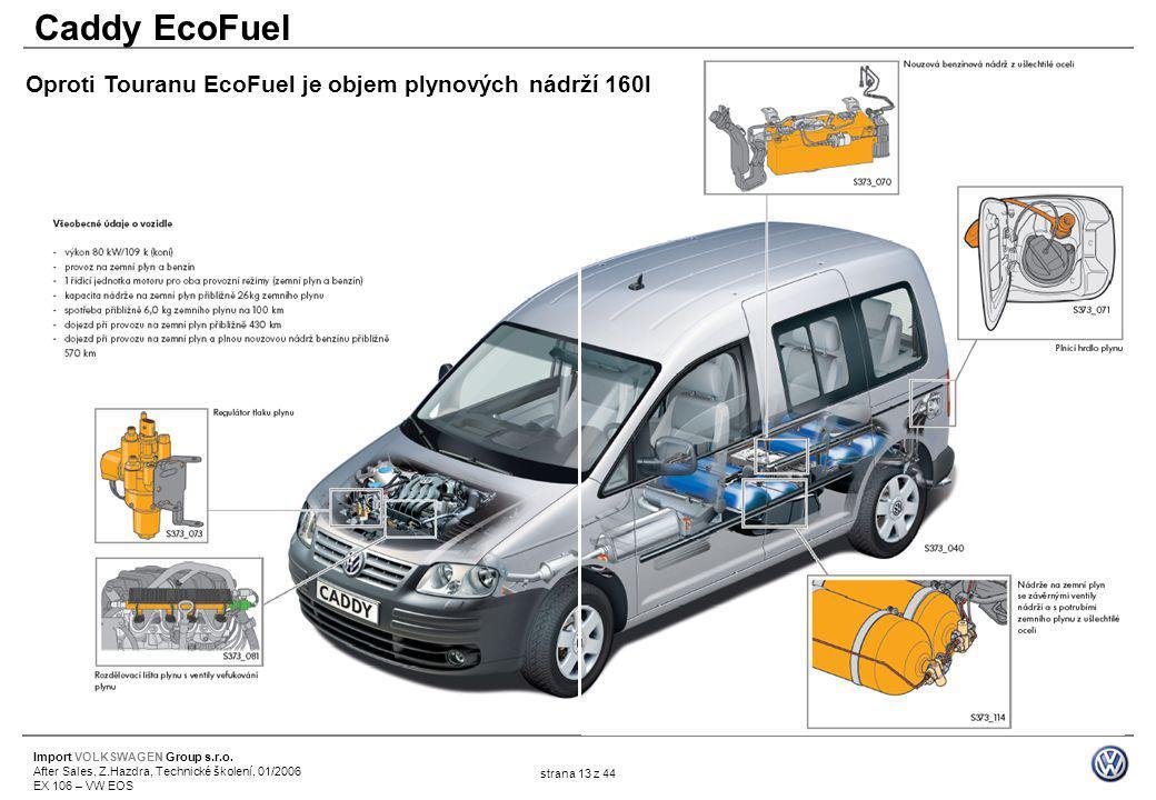 Import VOLKSWAGEN Group s.r.o. After Sales, Z.Hazdra, Technické školení, 01/2006 EX 106 – VW EOS strana 13 z 44 Caddy EcoFuel Oproti Touranu EcoFuel j