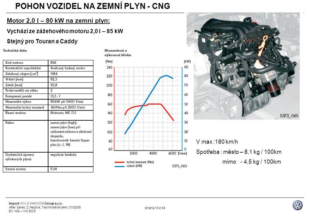 Import VOLKSWAGEN Group s.r.o. After Sales, Z.Hazdra, Technické školení, 01/2006 EX 106 – VW EOS strana 14 z 44 Motor 2,0 l – 80 kW na zemní plyn: Vyc