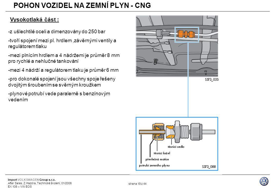 Import VOLKSWAGEN Group s.r.o. After Sales, Z.Hazdra, Technické školení, 01/2006 EX 106 – VW EOS strana 19 z 44 Vysokotlaká část : -z ušlechtilé oceli