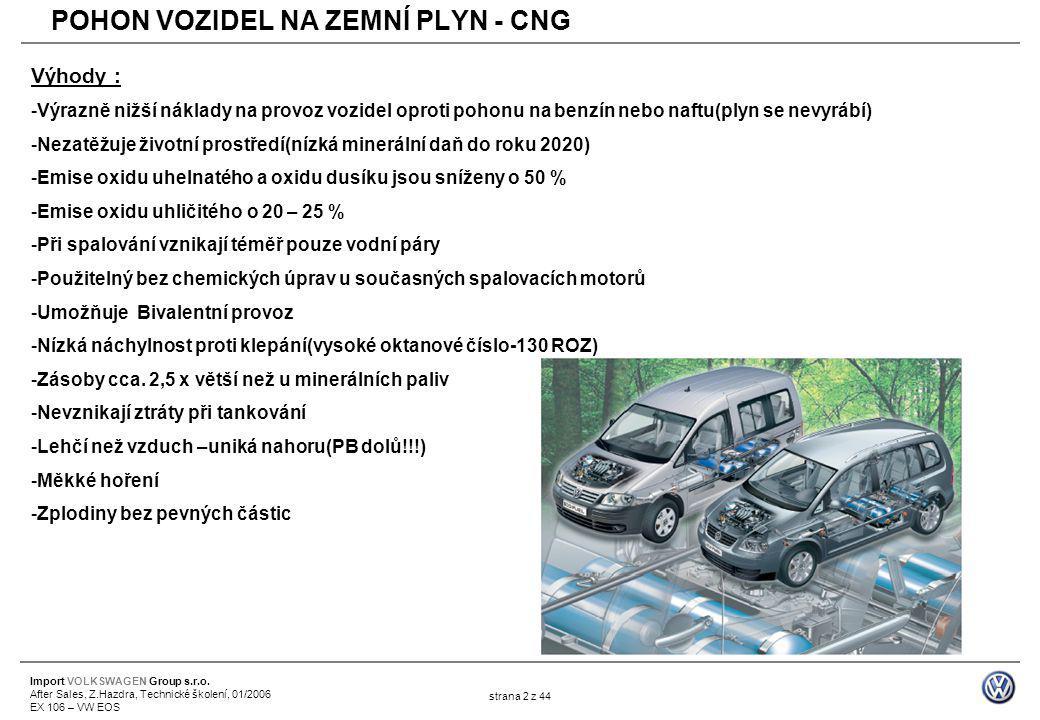 Import VOLKSWAGEN Group s.r.o. After Sales, Z.Hazdra, Technické školení, 01/2006 EX 106 – VW EOS strana 2 z 44 Výhody : -Výrazně nižší náklady na prov