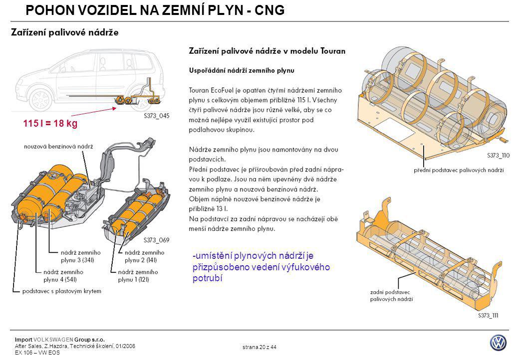 Import VOLKSWAGEN Group s.r.o. After Sales, Z.Hazdra, Technické školení, 01/2006 EX 106 – VW EOS strana 20 z 44 -umístění plynových nádrží je přizpůso