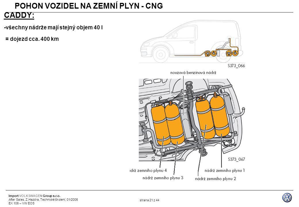 Import VOLKSWAGEN Group s.r.o. After Sales, Z.Hazdra, Technické školení, 01/2006 EX 106 – VW EOS strana 21 z 44 CADDY: -všechny nádrže mají stejný obj