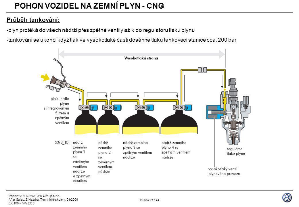 Import VOLKSWAGEN Group s.r.o. After Sales, Z.Hazdra, Technické školení, 01/2006 EX 106 – VW EOS strana 23 z 44 Průběh tankování: -plyn protéká do vše