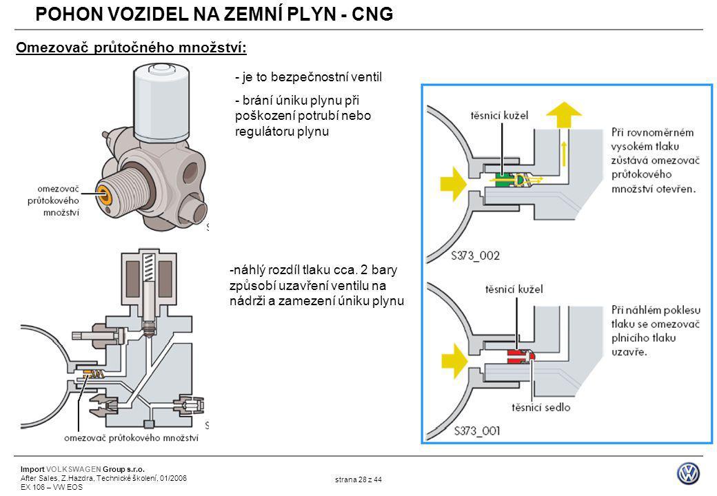 Import VOLKSWAGEN Group s.r.o. After Sales, Z.Hazdra, Technické školení, 01/2006 EX 106 – VW EOS strana 28 z 44 Omezovač průtočného množství: - je to