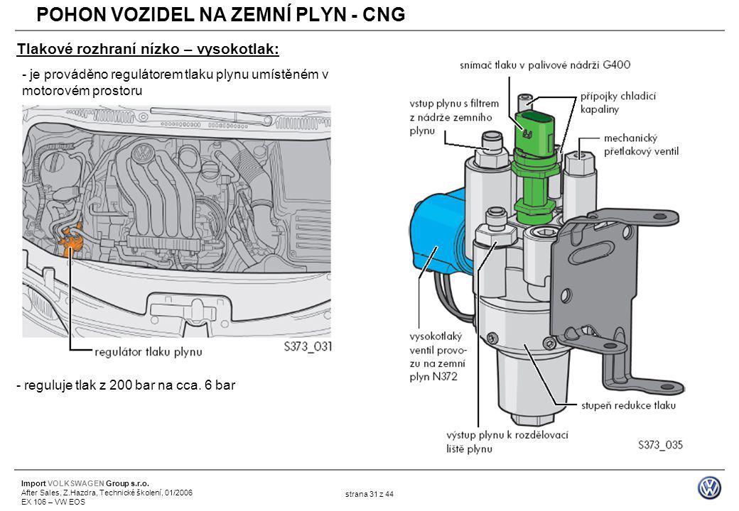 Import VOLKSWAGEN Group s.r.o. After Sales, Z.Hazdra, Technické školení, 01/2006 EX 106 – VW EOS strana 31 z 44 Tlakové rozhraní nízko – vysokotlak: -