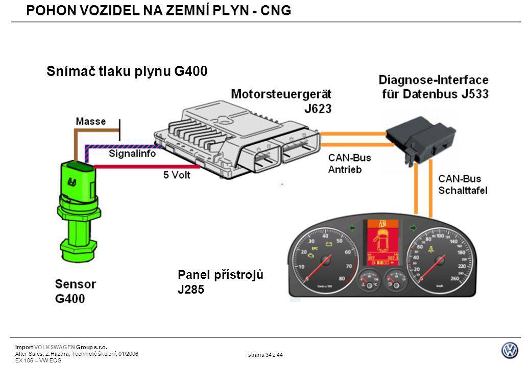 Import VOLKSWAGEN Group s.r.o. After Sales, Z.Hazdra, Technické školení, 01/2006 EX 106 – VW EOS strana 34 z 44 Panel přístrojů J285 Snímač tlaku plyn