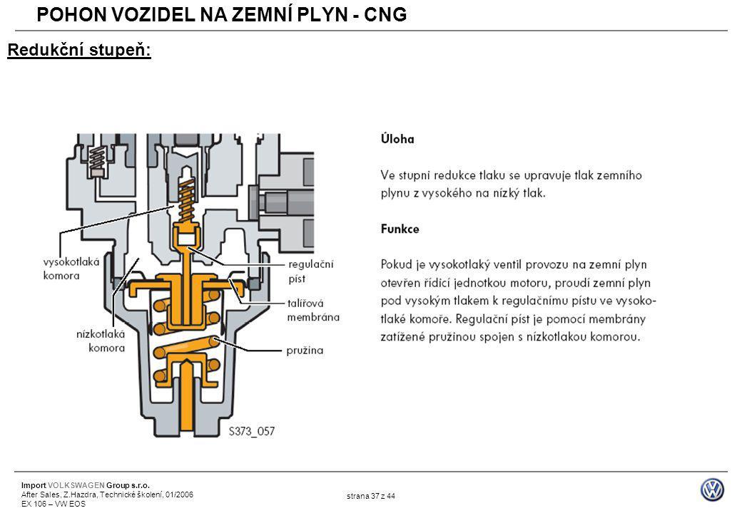 Import VOLKSWAGEN Group s.r.o. After Sales, Z.Hazdra, Technické školení, 01/2006 EX 106 – VW EOS strana 37 z 44 Redukční stupeň: POHON VOZIDEL NA ZEMN