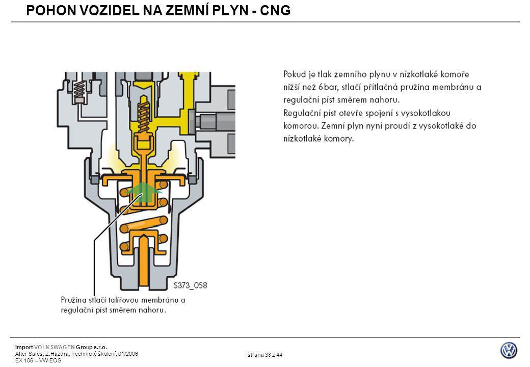 Import VOLKSWAGEN Group s.r.o. After Sales, Z.Hazdra, Technické školení, 01/2006 EX 106 – VW EOS strana 38 z 44 POHON VOZIDEL NA ZEMNÍ PLYN - CNG