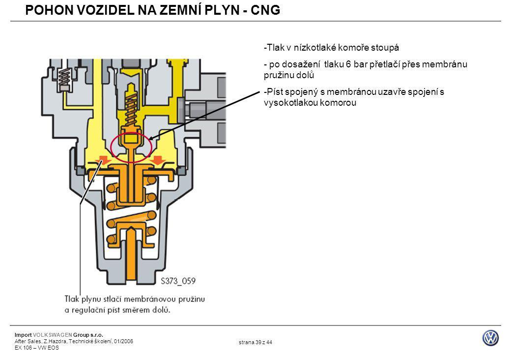 Import VOLKSWAGEN Group s.r.o. After Sales, Z.Hazdra, Technické školení, 01/2006 EX 106 – VW EOS strana 39 z 44 -Tlak v nízkotlaké komoře stoupá - po