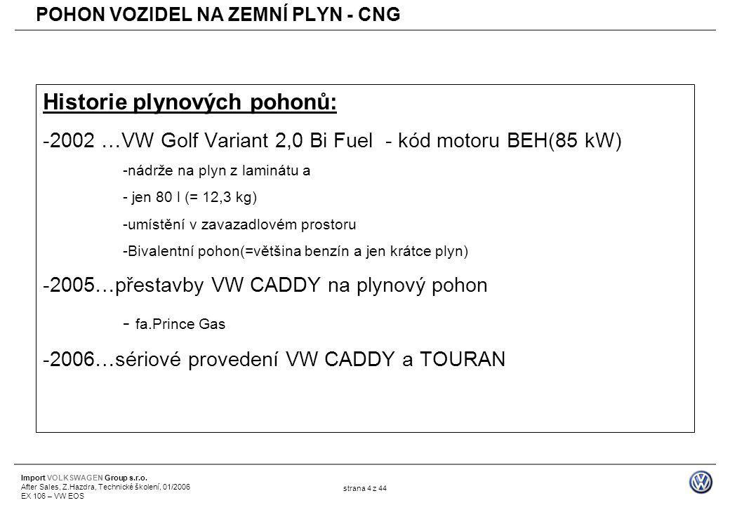 Import VOLKSWAGEN Group s.r.o. After Sales, Z.Hazdra, Technické školení, 01/2006 EX 106 – VW EOS strana 4 z 44 Historie plynových pohonů: -2002 …VW Go