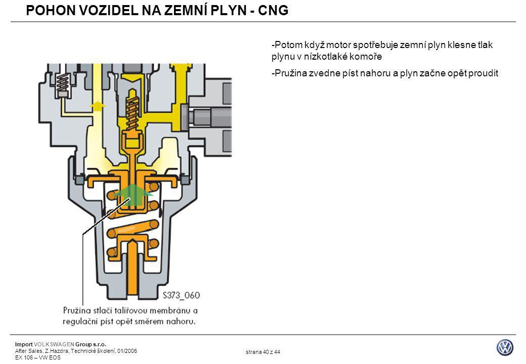Import VOLKSWAGEN Group s.r.o. After Sales, Z.Hazdra, Technické školení, 01/2006 EX 106 – VW EOS strana 40 z 44 -Potom když motor spotřebuje zemní ply