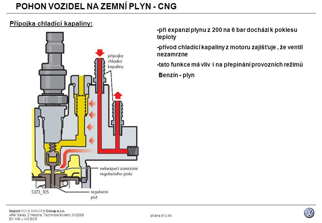 Import VOLKSWAGEN Group s.r.o. After Sales, Z.Hazdra, Technické školení, 01/2006 EX 106 – VW EOS strana 41 z 44 Přípojka chladící kapaliny: -při expan