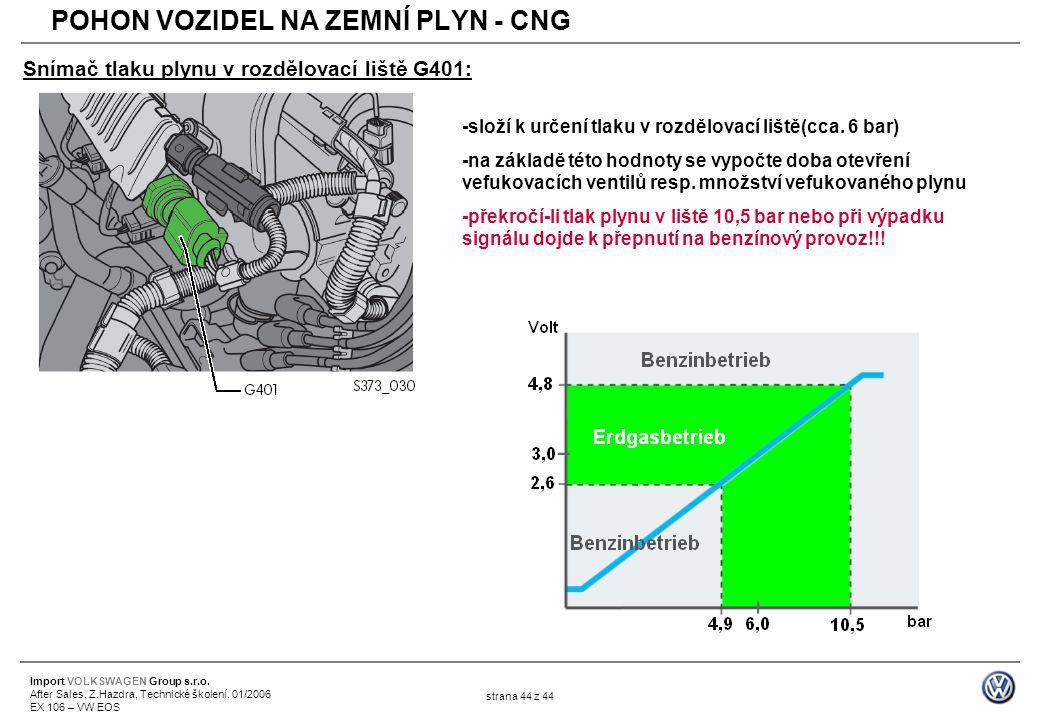 Import VOLKSWAGEN Group s.r.o. After Sales, Z.Hazdra, Technické školení, 01/2006 EX 106 – VW EOS strana 44 z 44 Snímač tlaku plynu v rozdělovací liště